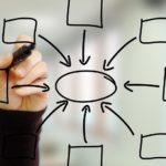 ADSENSE対策ブログ(6)「アドセンス広告のクリック率を高める理想的な配置!」